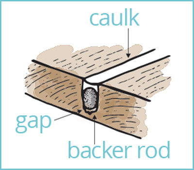 caulk illustration